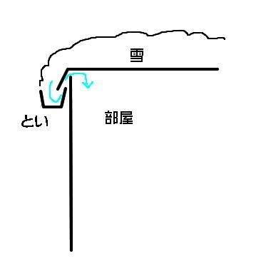 http://www.furoku.tabisanpo.com/2014002150001.JPG